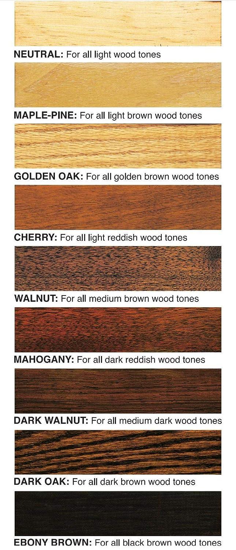 Amazon.com: Kit completo de restauración de madera ...