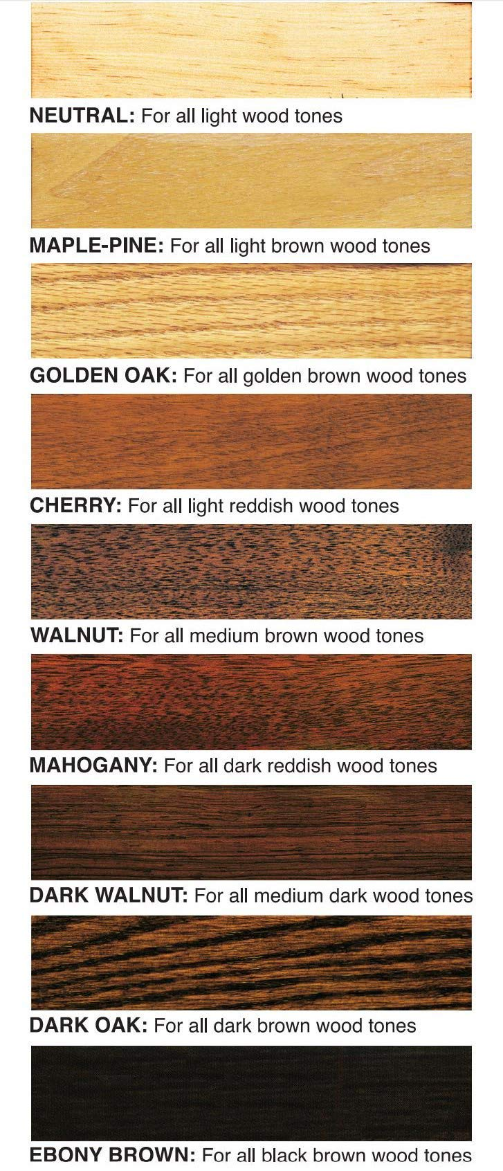Complete Wood Restoration Kit, Wood Floor Restorer, Orange Oil Cleaner 32 oz, Beeswax Furniture Polish 16 oz, Restore A Finish 16 oz, Cover Scratches and Blemishes (Walnut) by Touch Of Oranges (Image #4)