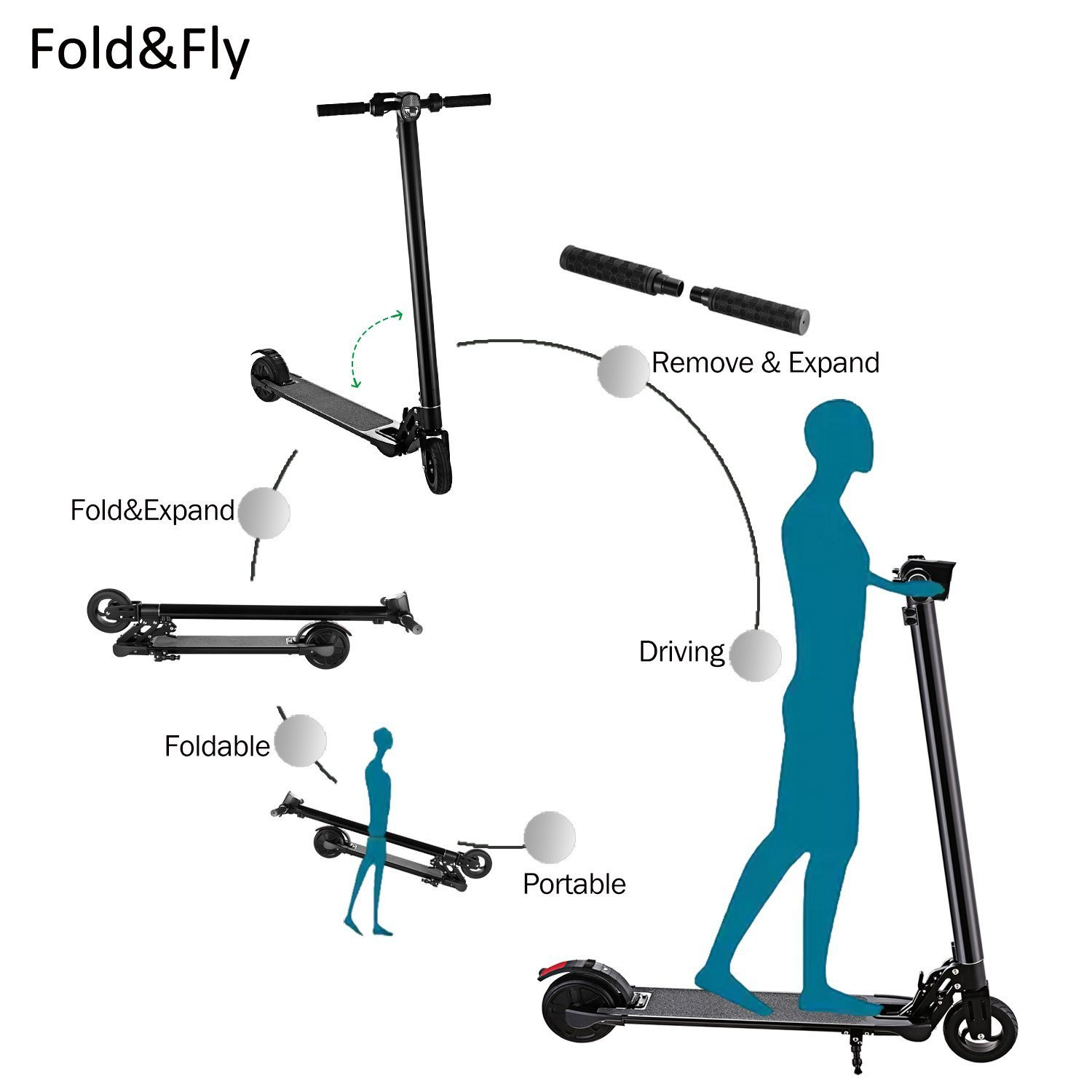 Li-ion Battery Electric 2 Wheel Kick Scooter Bike for Adults Foldable Portable Glider[US STOCK]