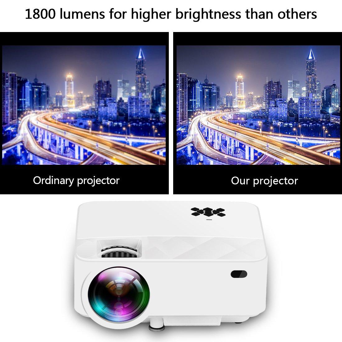 yaufey Mini Proyector, Proyector de Video Portátil 1800 Lumens ...