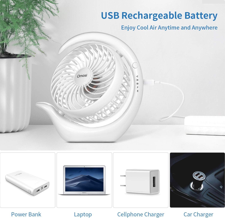Omasi Mini Ventilateur de Poche Table USB Ventilateurs ,3 Vitesse Réglable silencieux Rotation à 360 °fan, Batterie Rechargeable 3600mAh, pour