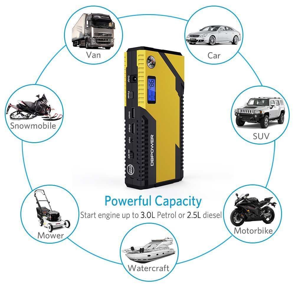 Dbpower 500a Peak 12000mah Portable Car Jump Starter 2 5l Engine Diagram Auto Battery Booster Phone Charger Smart Charging Port Compass Lcd Screen Led Flashlight Engines Up To 3l Gas And 25l