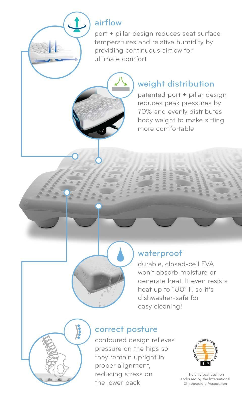 BackJoy Bath Seat Cushion, Slip-Resistant, Improves Posture, Made of Durable EVA Foam, Patented Design, Fits All…