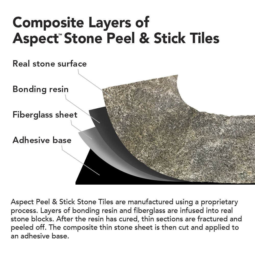 Amazon Aspect Peel And Stick Stone Overlay Kitchen Backsplash