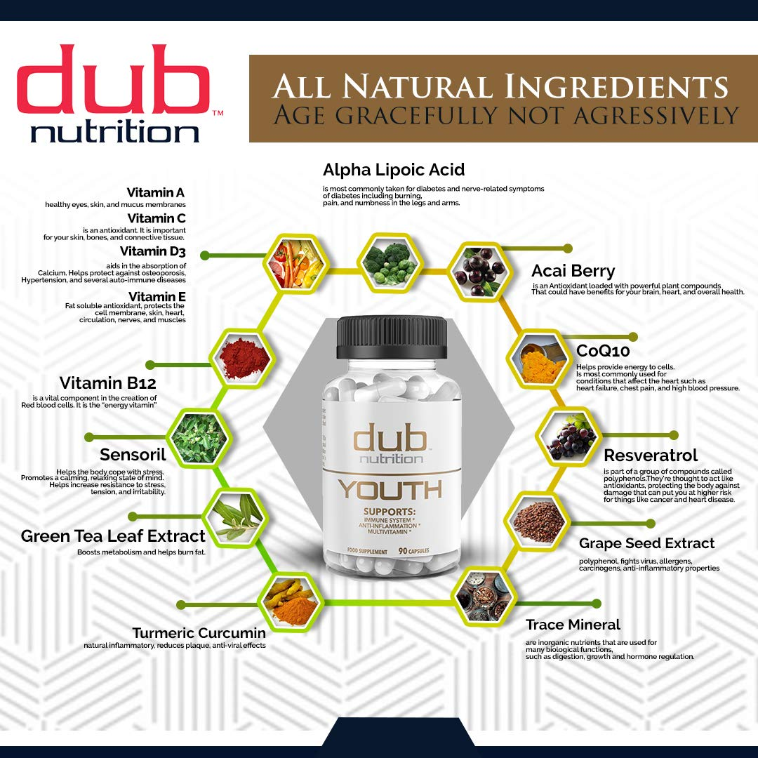 Immune Booster by dub Nutrition | ANTI-AGING Youth Formula! | Multi-Vitamin, Immune System Support Supplements, Resveratrol, COQ10, Turmeric Curcumin, Vitamin D3, Grape Seed Extract, Alpha Lipoic Acid