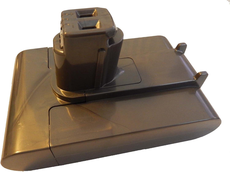vhbw Batería Li-Ion 2000mAh (22.2V) para aspirador Dyson DC43, DC43h Animal Pro, DC45, DC45 Animal Pro como 17083-2811, 17083-4211, 18172-01-04.: Amazon.es: Hogar