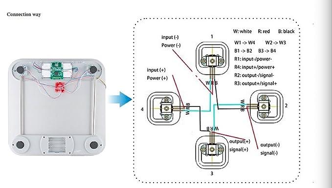 4pcs Báscula Humana Carga Cell Peso Sensor 50 KG Half-Bridge con Amplificador HX711 AD Module Escala de Baño para Arduino: Amazon.es: Electrónica