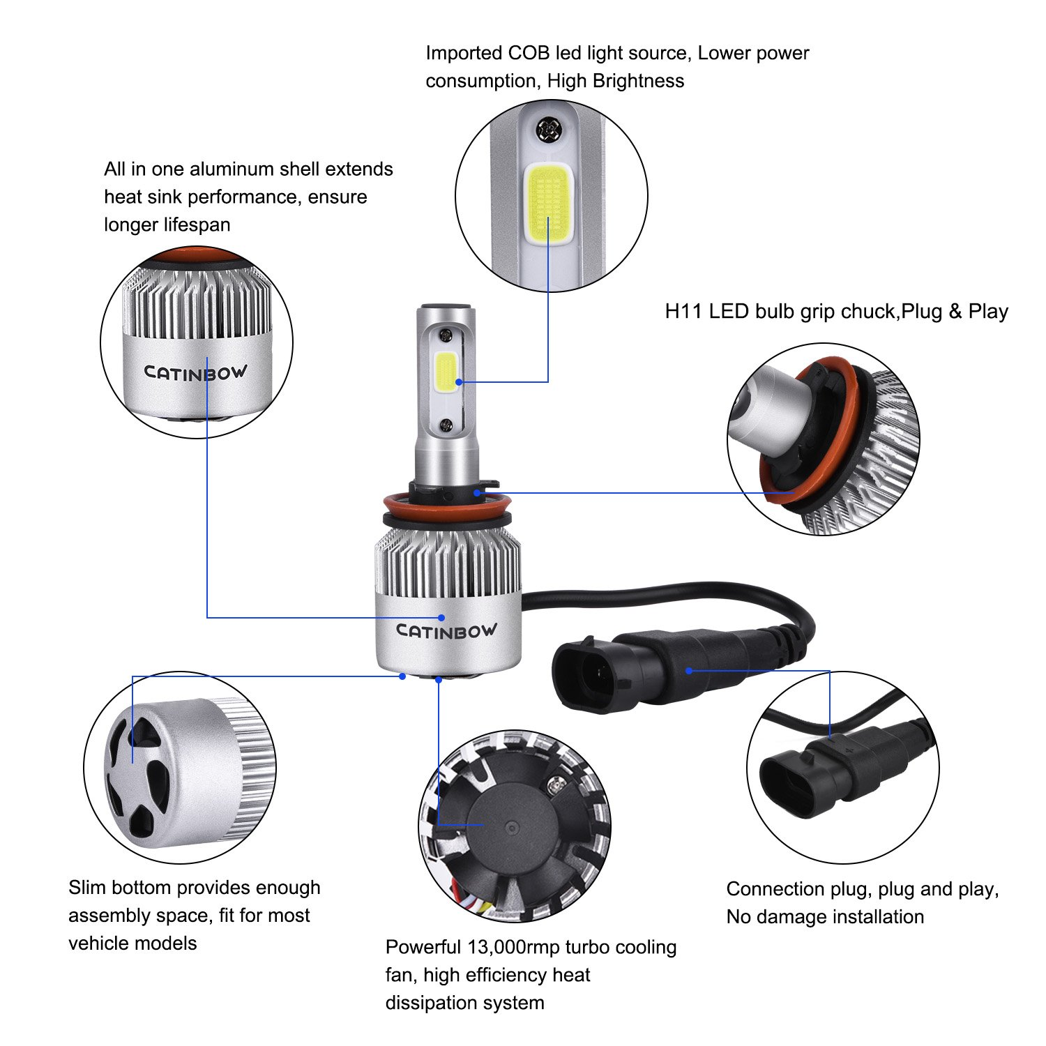 Catinbow H4 9003 Hb2 Led Headlight Bulbs Hi Lo Beam 7200lm Wiring Diagram For Bulb Super Bright