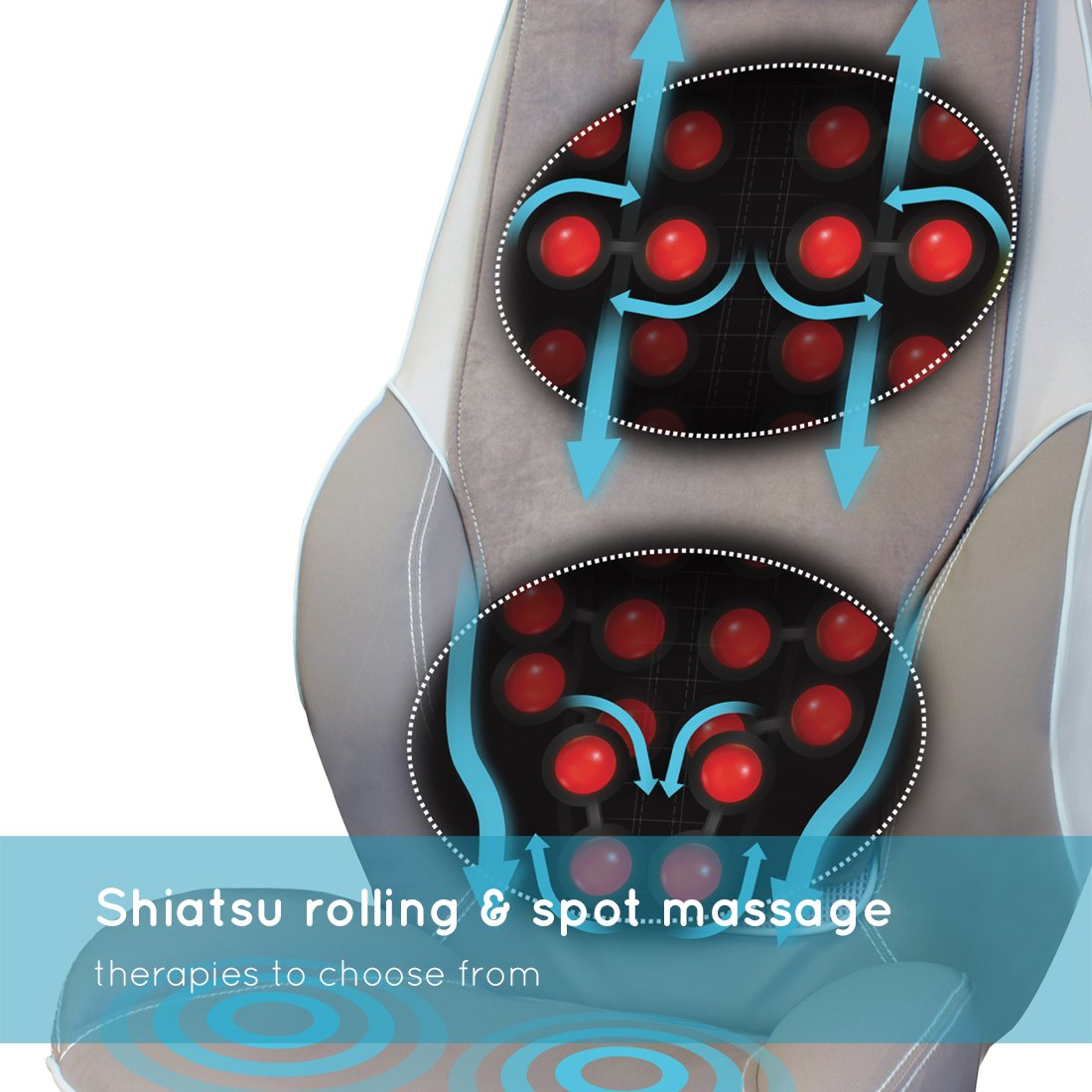 Massageumfang der HoMedics Max Shiatsu Massagematte