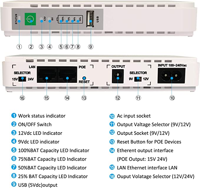 8800 mAh Power Bank pour Webcam//cam/éra TVCC//routeur Wrieless//VOIP UPS POE 412P // Bloc dalimentation Sortie 5 V//9 V//12 V//15 V//24 V CC Mini onduleur sans Interruption entr/ée 100 V ~ 240 V AC