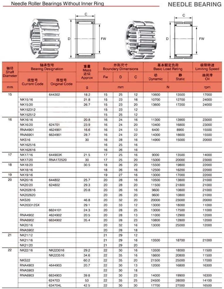 ERA-2AEB4021X RES SMD 4.02KOHM 0.1/% 1//16W 0402 Pack of 100