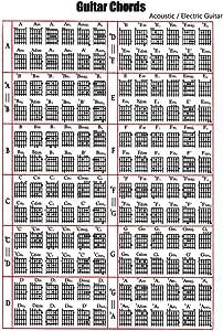 Compra Plzlm Acorde de la Guitarra clásica Gráfico/Música Folk ...
