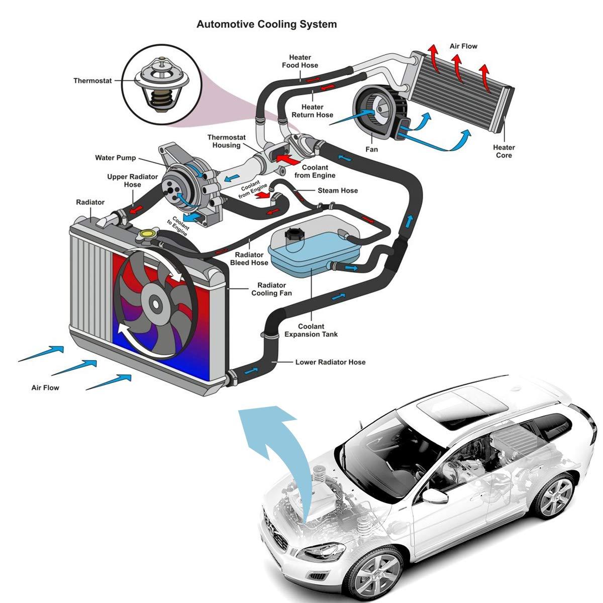 Maxiii Radiador de aluminio para Nissan Frontier Base Xterra SE XE ...