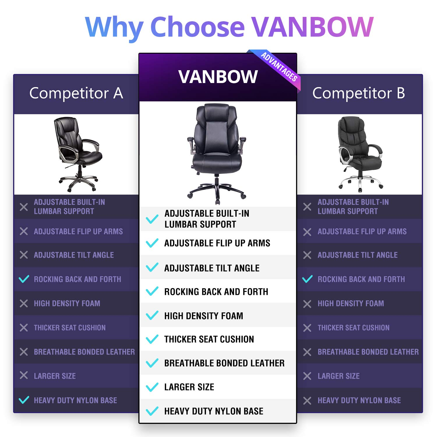 VANBOW Office Chair, Executive Computer Desk Task Swivel High Back Chair with Metal Base- Adjustable Built in Lumbar Support, Tilt Angle and Flip-Up Arms, Black by VANBOW (Image #4)