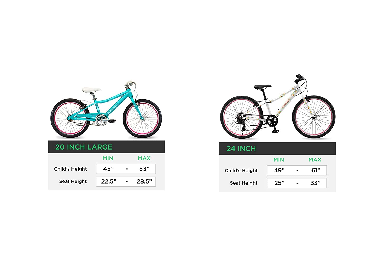 2c2ca95ba3d9 Amazon.com : Guardian Lightweight Kids Bike 20 Inch, Safe Patented SureStop  Brake System, Kids Mountain Bike, Bike Sizes for Kids 3' 9