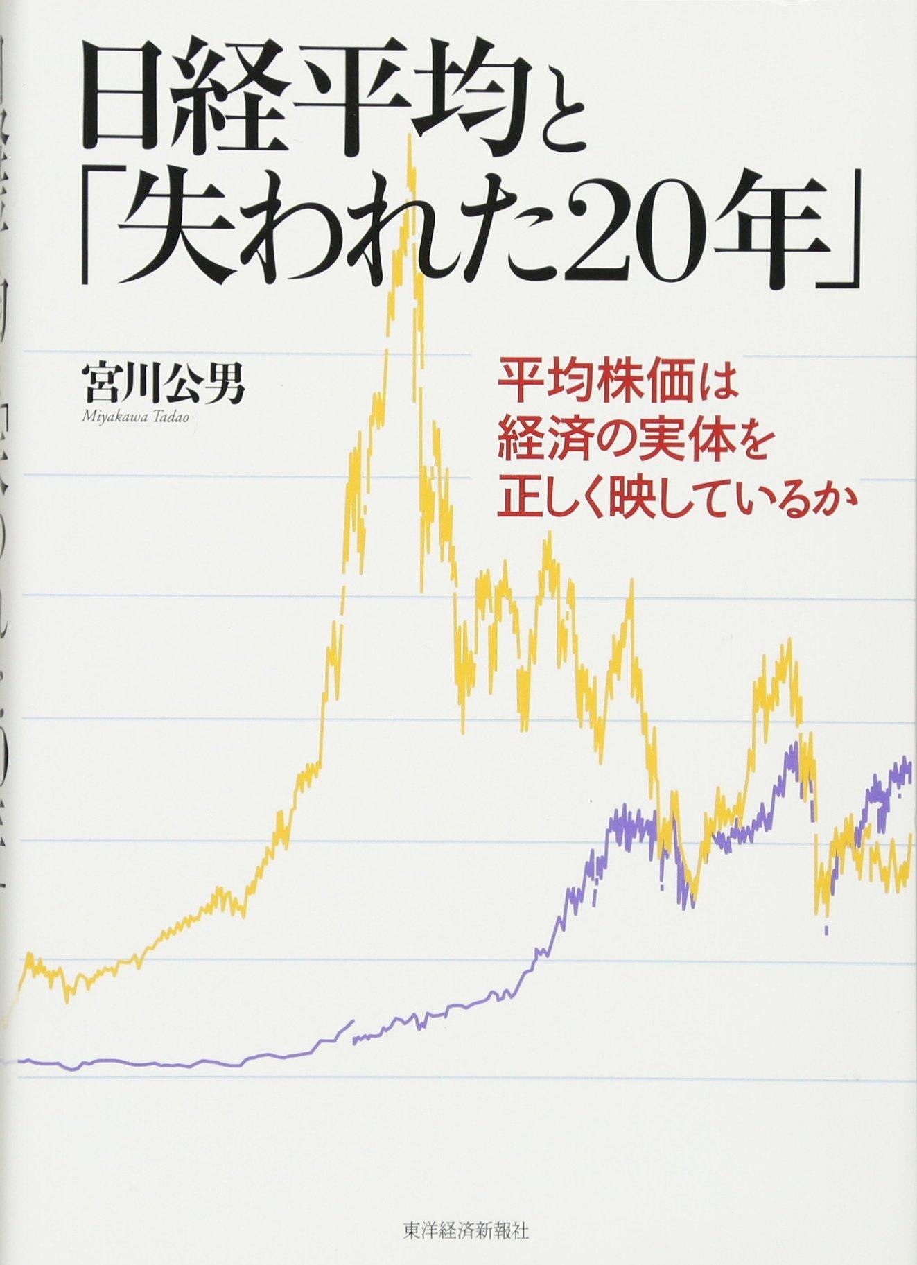 平均 日経 株価