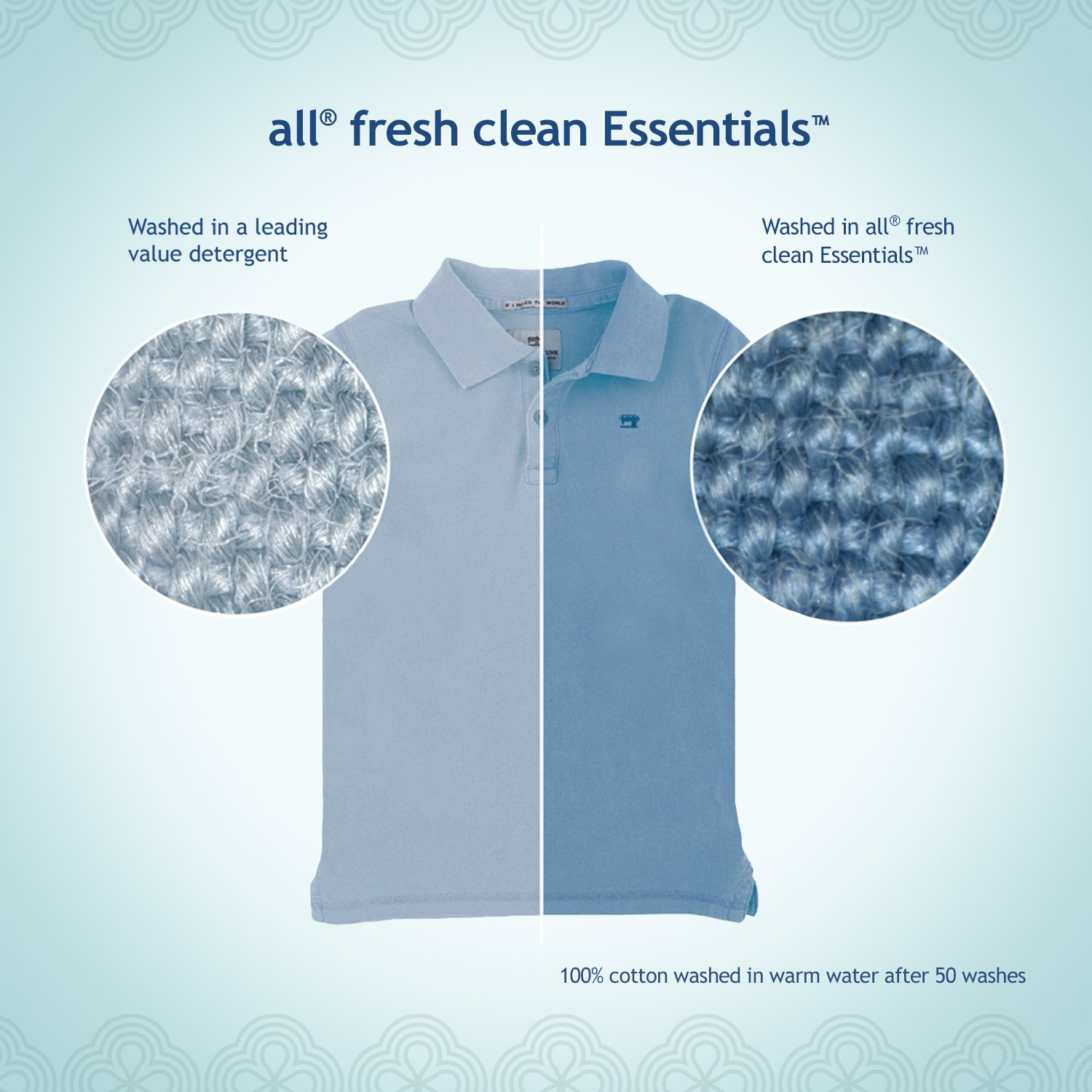 587e8d1ef Amazon.com: all Fresh Clean Essentials Laundry Detergent, Sulfate Free and  Fragrance Free, 30 Fluid Ounces, 2 Count, 46 Total Loads: Health & Personal  Care