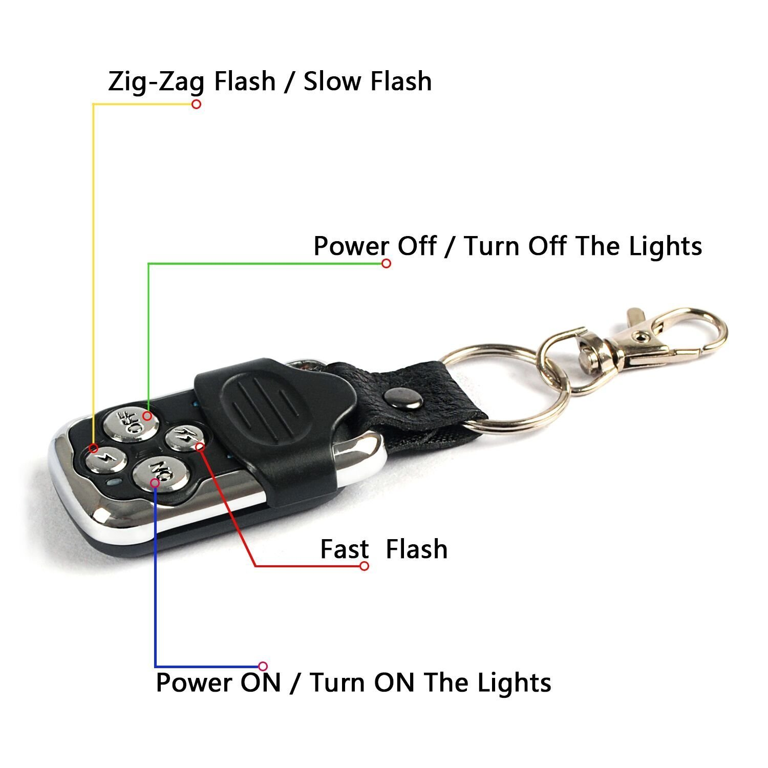 Somaer Led Light Bar Remote Control Switch Wireless Controller Wiring A To Lights Transmitter Receiver On Off Strobe Flash Pulse For Harness Fog