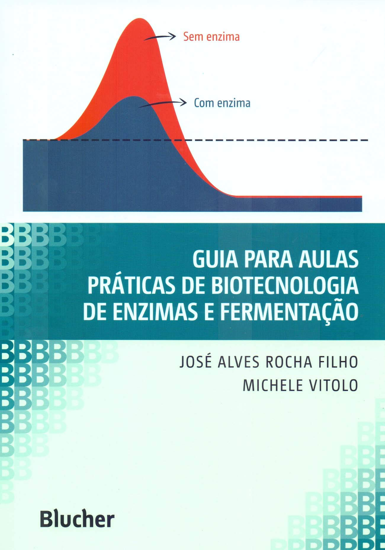 Guia Para Aulas Práticas de Biotecnologia de Enzimas e ...