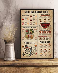 HolyShirts Grilling Knowledge Grill Veggies Like a pro Grill Facts Poster (24 inches x 36 inches)