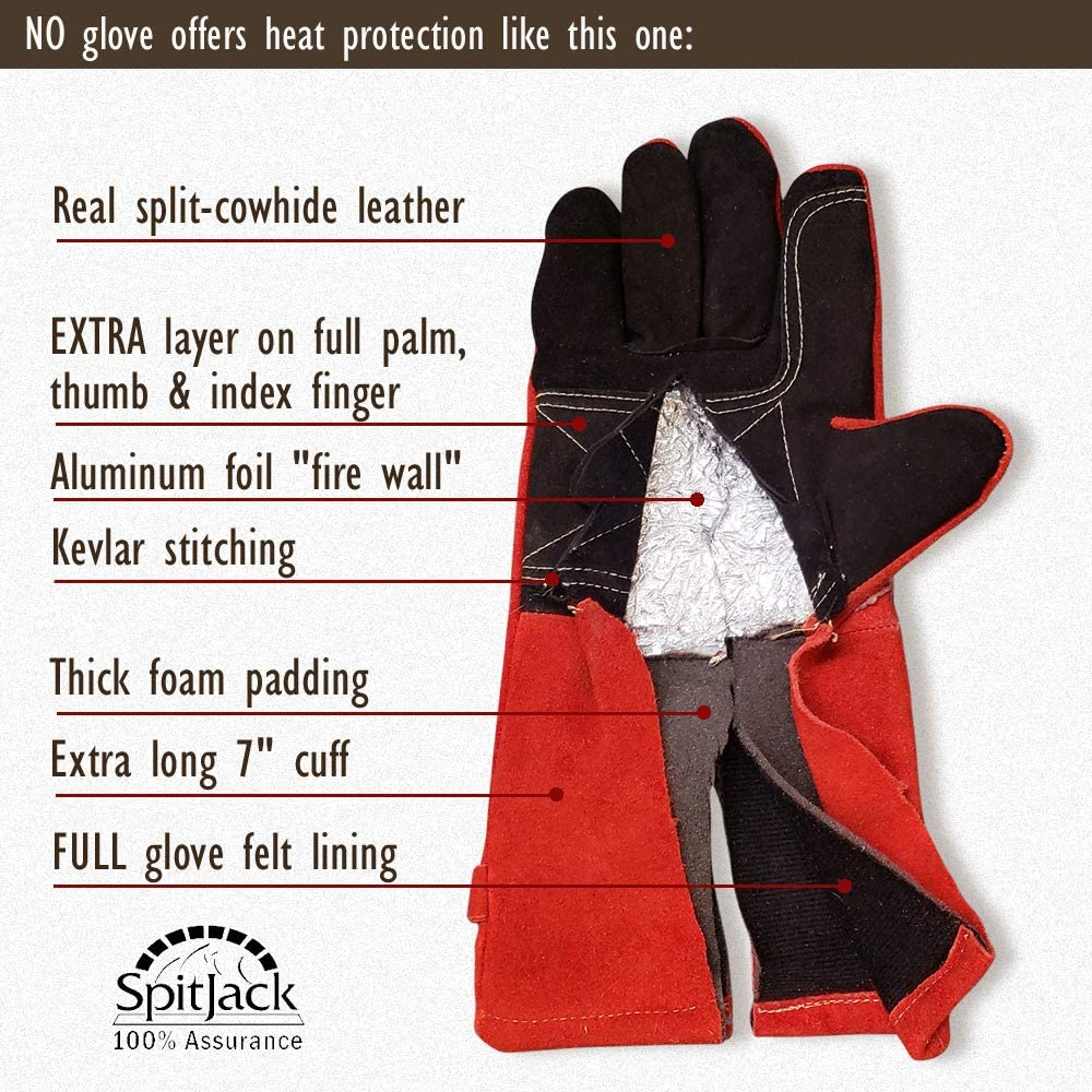 Parches Protectores para Guantes de Soldar Welding Gloves' Pad High Heat Protect
