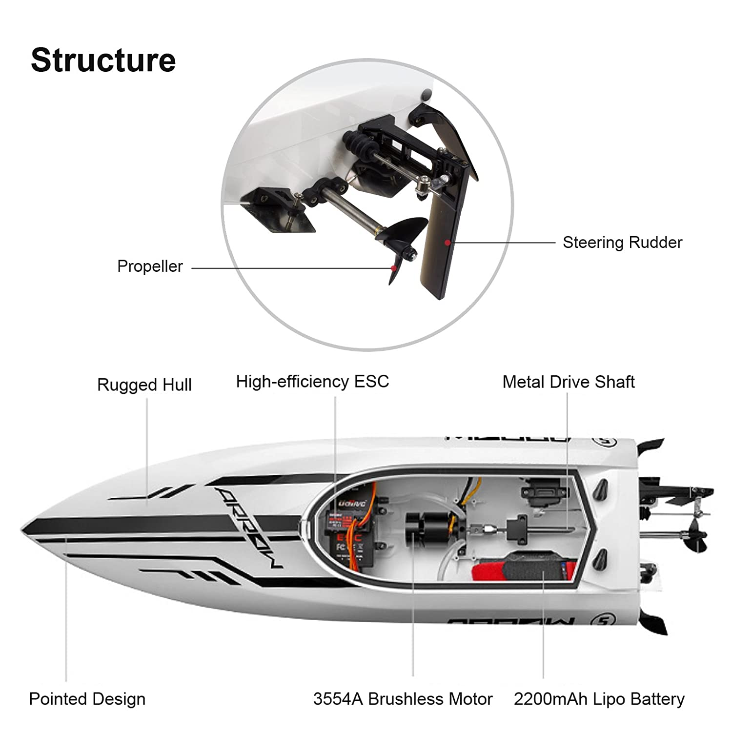 UDI Large Brushless RC Racing Boat 30mph High Speed Electronic Remote  Control Boat For Adults Kids