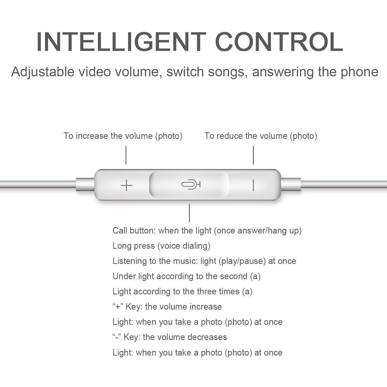 Auricolari con Microfono,Gagawin Cuffie Auricolari in-Ear Bassi Potenti Alta Definizione con Controller,Suono stereo 3.5 mm Cuffie per Samsung//HTC//Huawei Lettori mp3 etc
