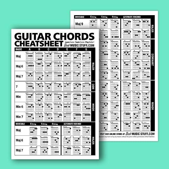 Amazon.com: Guitar Chords Cheatsheet Laminated Pocket Reference 4\