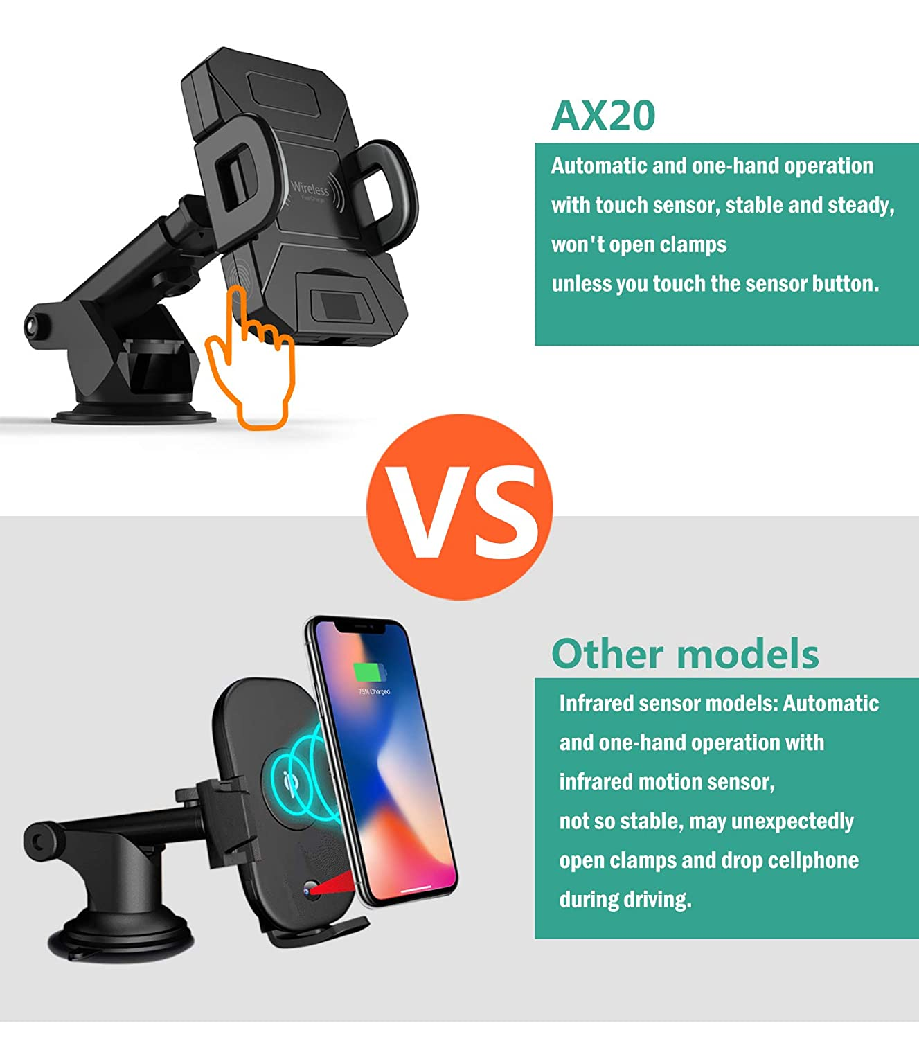 Wireless Car Charger with Automatic Clamps Quick Charge 3.0 USB Car Charger iPhone X S10//S9//S8//S7 Dashboard and Air Vent Cell Phone Mount for Samsung Galaxy Note 9//8 8//8 Plus, AX20