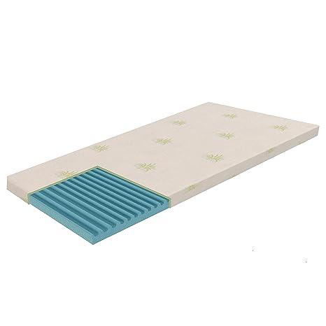 Dormiland - Topper corrector para colchón, fabricado en espuma viscoelástica, 6 cm de altura
