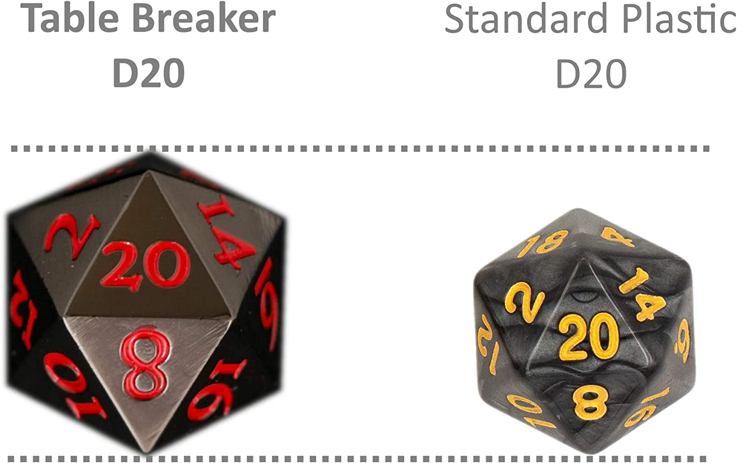 Extra Large Solid Metal Black D20 Dice 20 face with Red Numbers Extra Heavy DND Dice Pathfinder Call of Cthulu Standard Dice Dungeons and Dragons Tabletop RPG