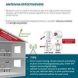 TV Antenna Indoor, ANTOP 35 Mile Range