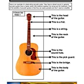guitar book for adult beginners teach yourself how to play famous guitar songs guitar chords. Black Bedroom Furniture Sets. Home Design Ideas