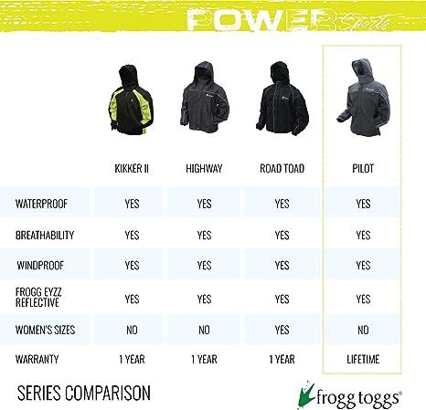 FROGG TOGGS Mens Toadz Kikker II High Visibility Reflective Waterproof Rain Jacket