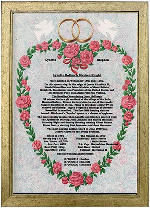 60th Diamond Wedding Personalised For Mum And Dad And Couples Amazon Co Uk Kitchen Home