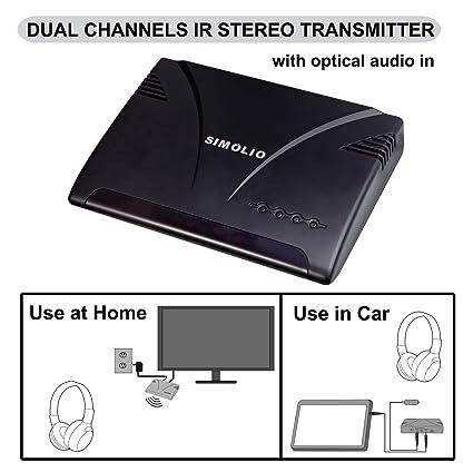 Simolio - Transmisor óptico de infrarrojos de doble canal, sensor ...