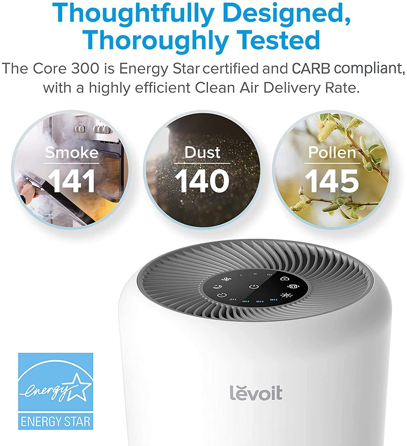 Best Air Purifier for Allergies and Asthma - LEVOIT Air Purifier