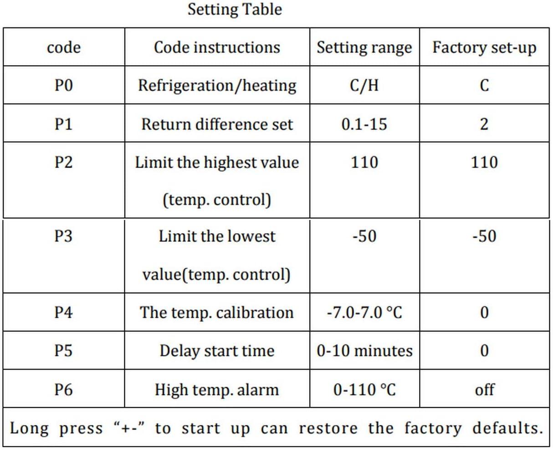 Digital Thermostat Temperaturregler Bedienschalter-Sensor-Modul W1209 Digital Thermostat DC 12V 50-110℃ Waterproof Sensor Probe and Acrylic Case EU047