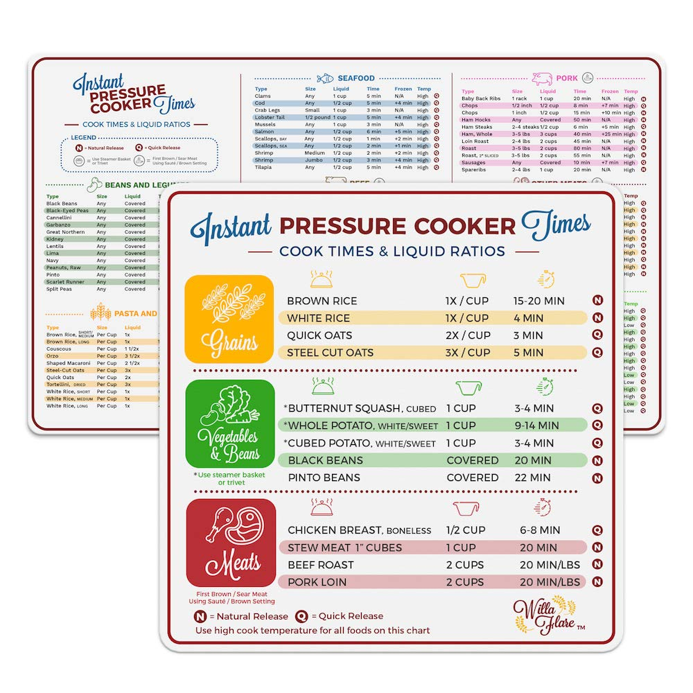 Instant Pot Electric Pressure Cooker Cook Times Quick Reference Guide | Instapot Accessories Magnetic Cheat Sheet Magnet Set | Insta Pot Sticker and Decal Alternative | Made in the USA