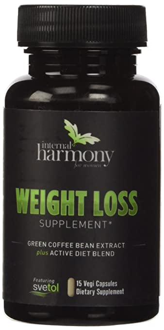 How does green coffee bean extract help lose weight image 1
