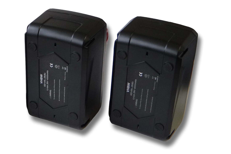vhbw Sparset 2x Li-Ion Akku 4000mAh (28V) für Werkzeuge Milwaukee 4933416345 C 12-28 DCR 0-Version Netz, Akku-Radio wie 4932352732.