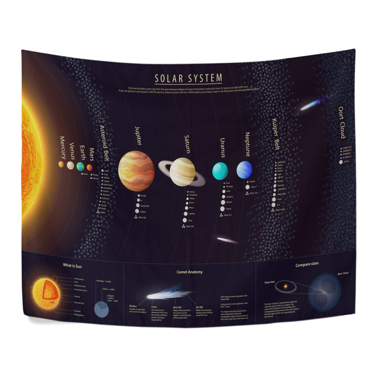 Constellation Solar System Scientific Solar System Polyester Dorms Decor Tapestry Horizontal Large 51x60 Inch Home Decorate
