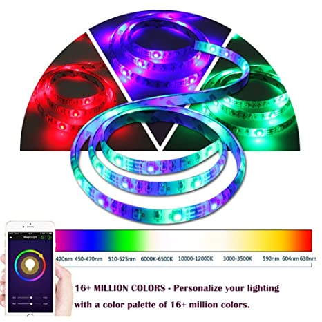 Review LEIMI Wifi Smart Led