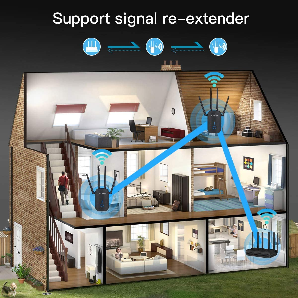 2.4 /& 5GHz Dual Band WiFi Extender Wireless Signal Booster with Gigabit Ethernet Port 1200Mbps WiFi Repeater Easy to Install 360/° Full Coverage WiFi Range Extender Repeater WiFi Range Extender