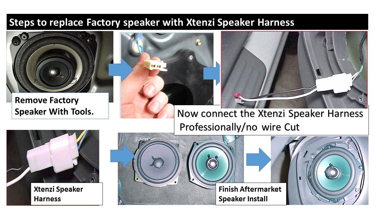 Xtenzi 2 Pair Speaker Harness Set Compatible with Select Ford /& Mercury Vehicles