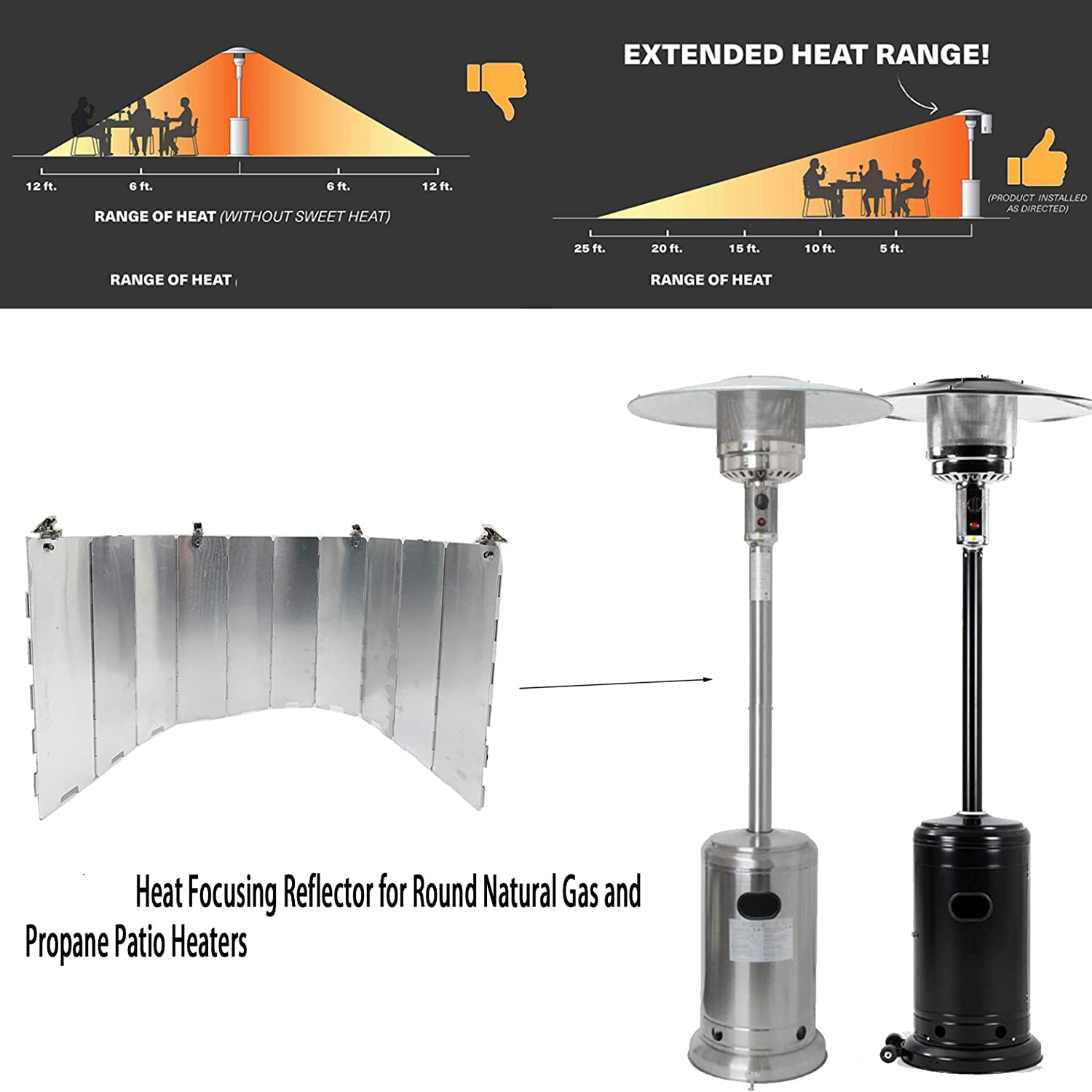 KYZETJD Outdoor Heater Focusing Reflector for Round Natural Gas Propane Patio Heaters
