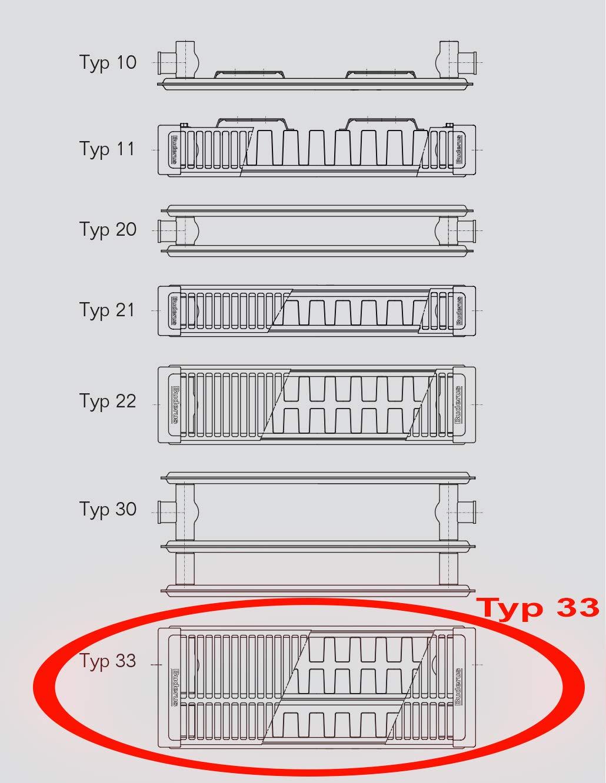 Blind- und Entl/üftungsstopfen WUNSCHBREITE 400 bis 3000mm einfach ausw/ählen  Breite 2600mm HEIZK/ÖRPER BUDERUS VC-Profil Typ22 H/ÖHE 300mm Rohranschl/üsse unten rechts gratis Wandbefestigung