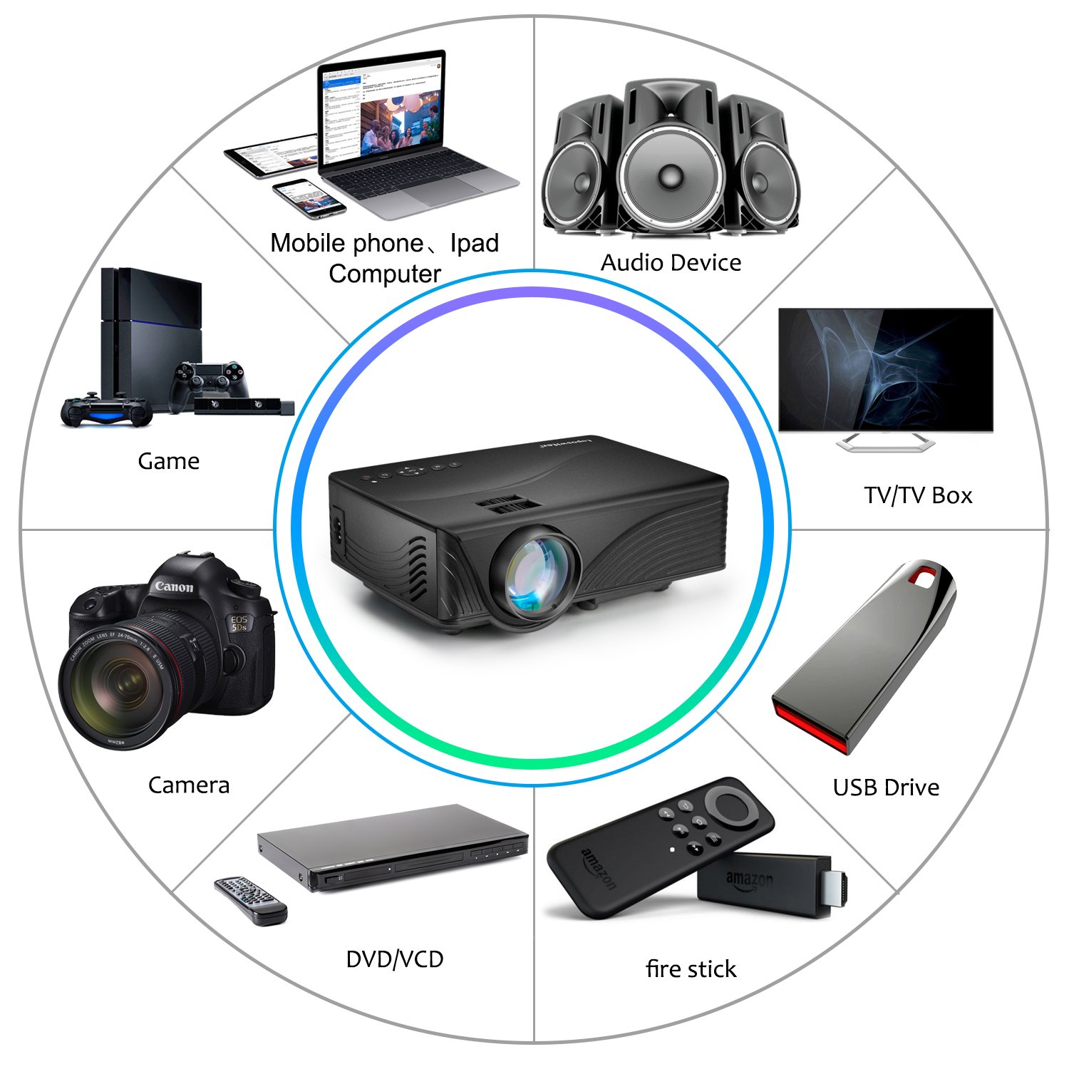 Portable Video Projector 2000 Lumen 1080P 170'' Display 50000 Hour HD LED  Mini Projector Support HDMI USB AV Phone ipad Laptop TV Computer DVD SD for