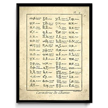 Orion Wells, Vintage Printmaker Chemical Alchemy Characters 2 - Alchemy Poster - Chemistry Art -