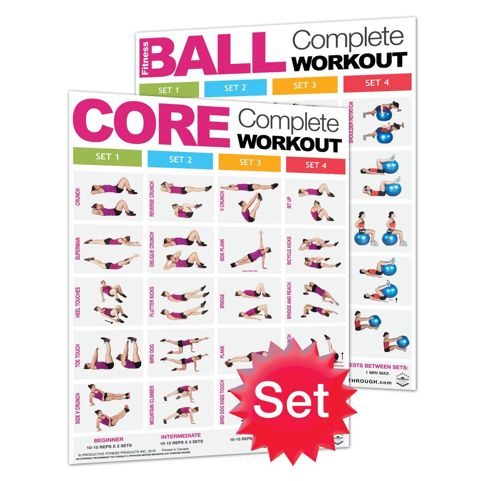 2pc Productive Fitness Fighthrough Complete Core Work Out Poster Set Laminated by Productive Fitness Products
